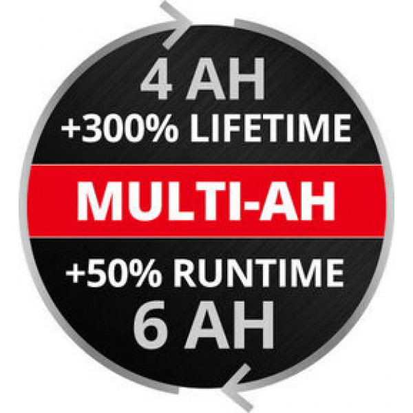 Акум.батерия Power X-Change 18V / 4000 mAh to 6000 Ah Power-X-Change
