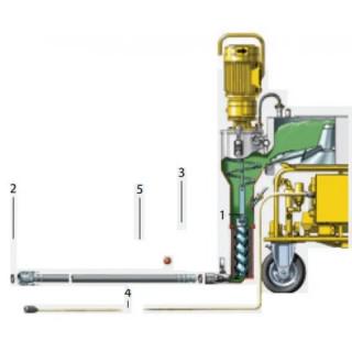 Комплект за саморазливна подова замазка за машина Putzmeister MP 25